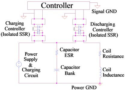 Characteristic of electrical circuit