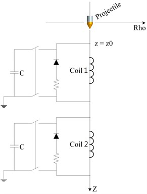 Circuit for two-stage coil gun