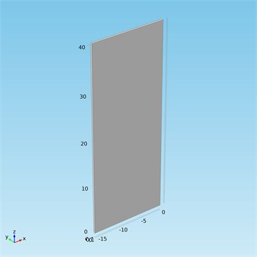 The simulated cantilever (Comsol Multiphysics, all dimensions in millimeters)