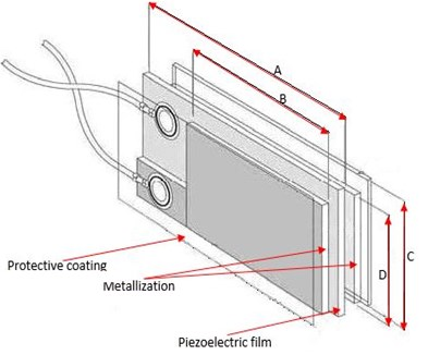 Pattern of cantilever beam