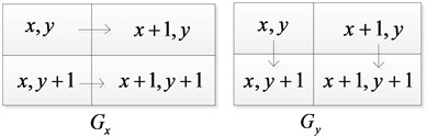Explanation of Eq.12