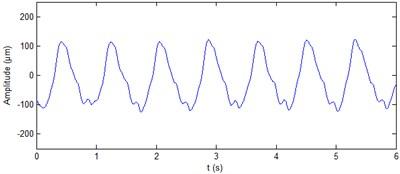 De-noised shaft vibration signal at generator upper guide bearing