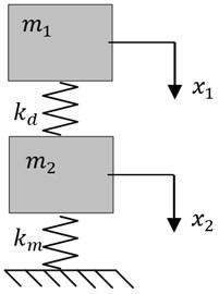 Vibration models of five categories of concrete piles