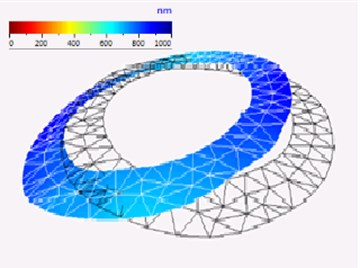 Results of the oscillations measurements: a) mesh; b) distribution of the displacement  amplitudes on the top surface of the waveguide