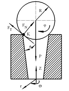 Principle scheme of the traveling wave actuator and rotor