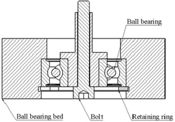 a) Traveling wave actuator with the holder and b) principle scheme of the holder