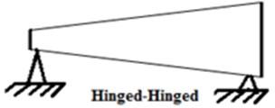 Tapered (rectangular cross section) Timoshenko Hinged-Hinged beam