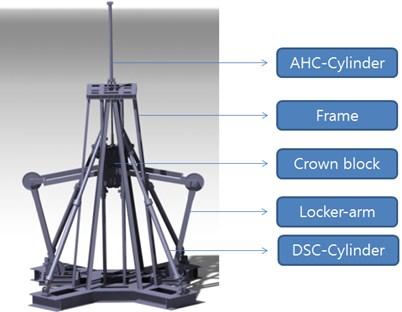 Heave compensator 3D model from CATIA