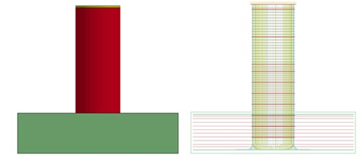 Selected bridge types I and II