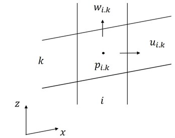 Staggered grid for the present flow model