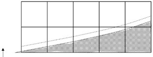 Merits and demerits of grid systems for simulation of morphologic change