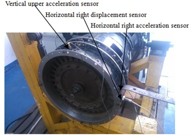 Rotor experiment rig of aero-engine  and sensor installed position diagram