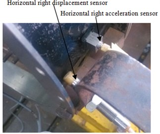 Installed horizontal right of turbine casing displacement sensor and acceleration  sensor local amplification