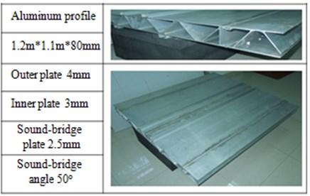 Geometric characteristics  of the aluminum profile