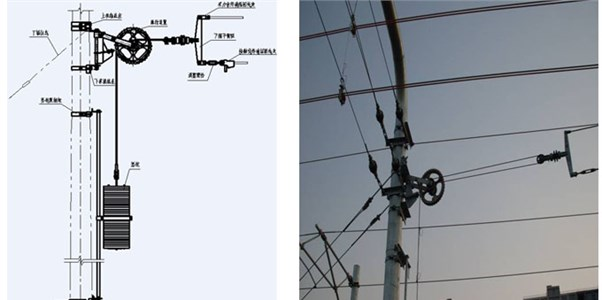 Overview of a tension wheel to maintain tension in the overhead system