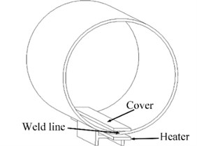 Schematics of the local PWHT experiments