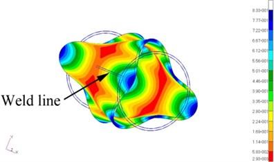 FEM analysis of vibration amplitude of the DH36 tube