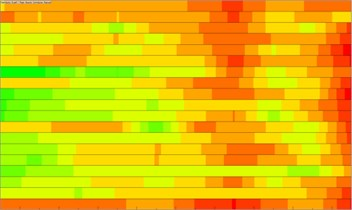 Contribution color bar of panels in field points