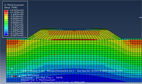 Results of finite element simulation for the ground-borne