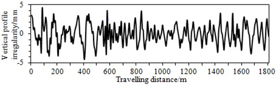Standard track spectrum