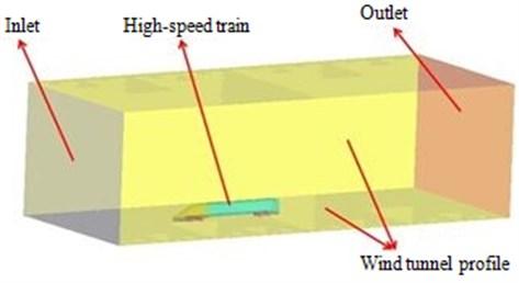 Wind tunnel model of the transportation for DES simulation