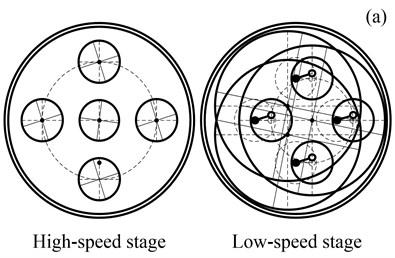Vibration modes of RV reducer