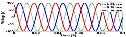 Three phase sinusoidal voltage