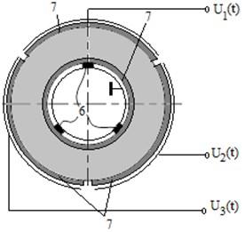 Piezoelectric deflector: 1 – laser beam, 2 – mirror, 3 – passive ferromagnetic sphere,  4 – piezoelectric cylinder, 5 – permanent magnet, 6 – contact points between passive  ferromagnetic hemisphere and piezoelectric cylinder, 7 – electrodes