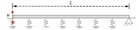 Pipe-soil interaction model in touchdown segment