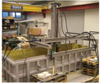 Distribution of test equipment in NGI model