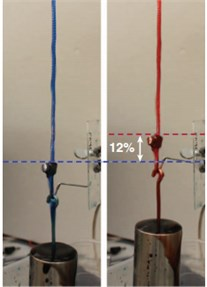 Thermal contraction of the artificial muscles