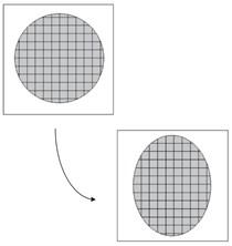 Feature of Lagrangian algorithm and Eulerian algorithm