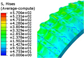 Evolution of von Mises stress for rotation band under FE method