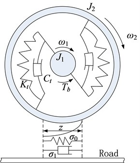 Hub/tire model with LuGre friction model