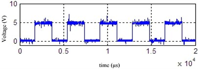 Wheel speed modulation circuit output signal