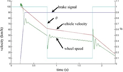 simulation results on joint road