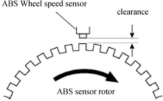 Magnetoelectric wheel speed sensors