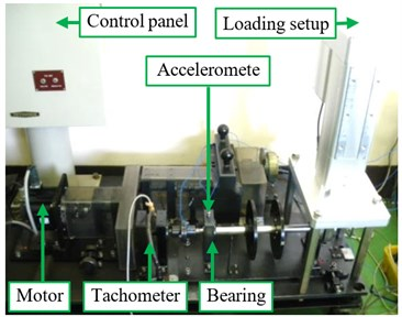 The rotating machine for fault diagnosis