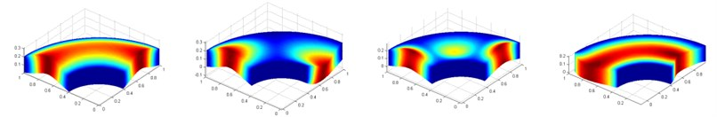 Comparison of the mode shapes for a thick annular sector plate  (R0/R1=0.5, h/R1=1/3) by using the present method and ABAQUS