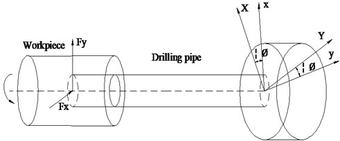 The deep hole drilling model