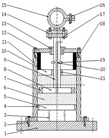 The MRF damper structure principle diagram: 1 – pedestal; 2 – screw; 3 – spring; 4 – seal gland A; 5 – storage separator; 6 – MRF; 7 – excitation coil; 8 – piston; 9 – piston rod; 10 – magnetism isolating dead plate; 11 – housing; 12 – end cover; 13 – guid; 14 – connecting plate; 15 – fixed collar; 16 – drawblot I; 17 – drawblot II; 18 – permanent magnet; 19 – induction coil; 20 – conductor; 21 – seal gland B