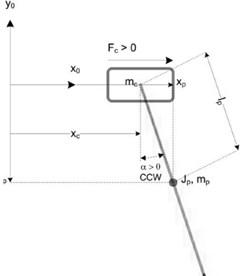 a) Electromechanical model of Flexible-Joint manipulator, b) its schematic illustration