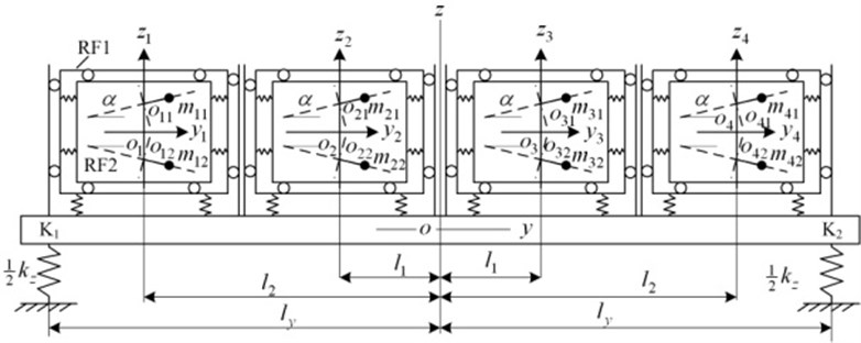 Dynamic model of the considered vibrating system