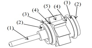 Illustration for the schematic diagram of the ATDH:  1. Spindle (test mandrel), 2. Spring washer, 3. O-ring, 4. Ball bearing, 5. Blades