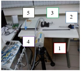 Picture of in-house ATDH measurement platform