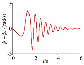 Simulation of the system with frequency capture in the difference of the motors parameters