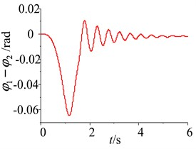 Simulation of the system with frequency capture in the difference of the rotating damping