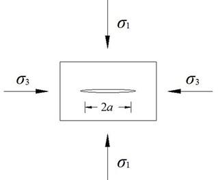 Under blasting vibration loading crack of surrounding rock stress diagram
