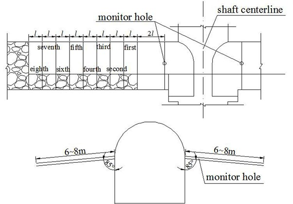 Damage monitoring of blasting vibration on the ingate surrounding rock