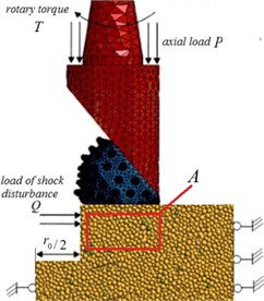 Numerical simulation of rock cutting test a) numerical simulation principle  b) cutting phenomenon of single drill tooth
